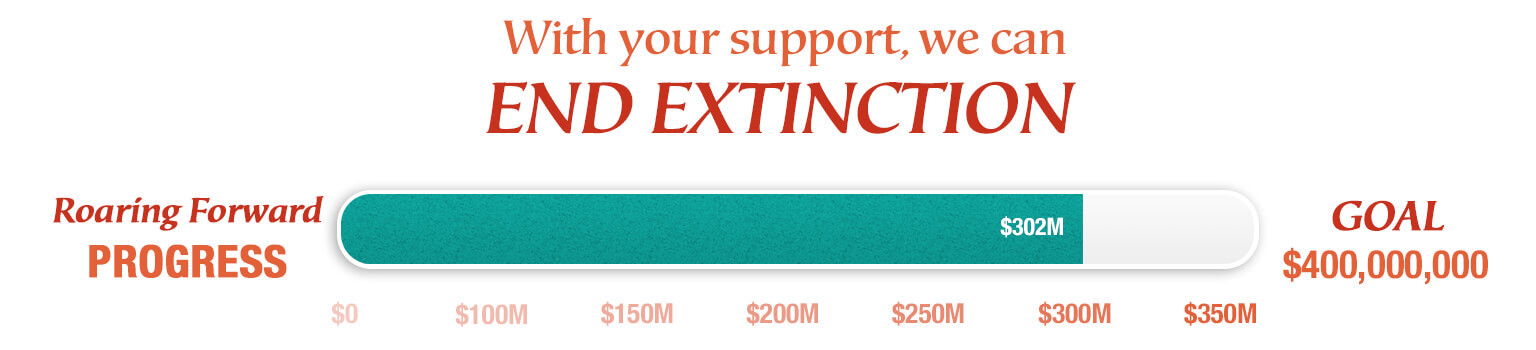 With your support we can end extinction. Progress: $302 million. Goal $400,000,000
