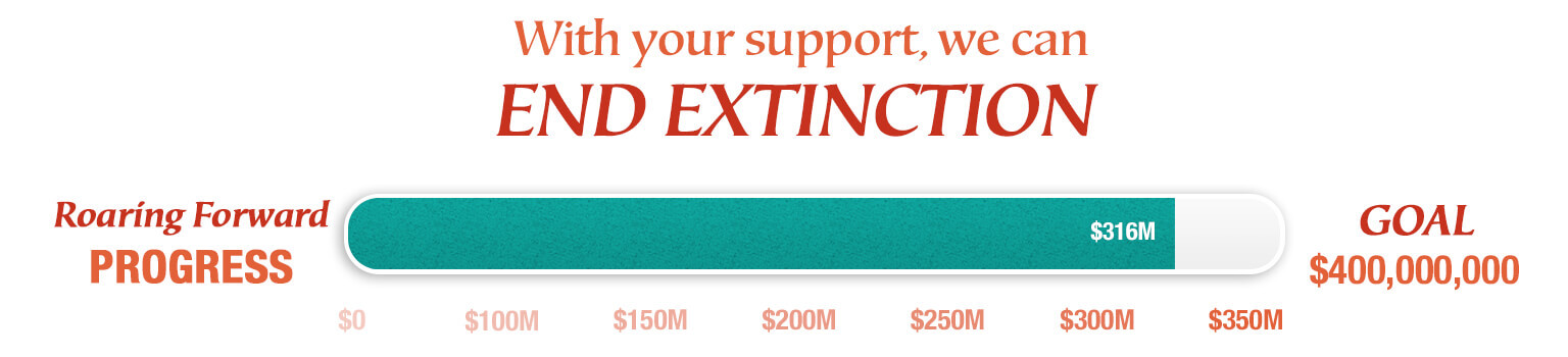 With your support we can end extinction. Progress: $309 million. Goal $400,000,000