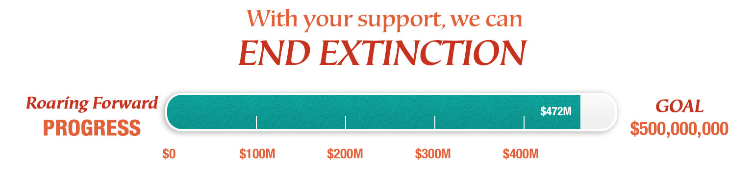 With your support we can end extinction. Progress: $472 million. Goal $500,000,000
